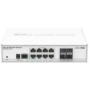 Mikrotik 8 port CRS112-8G-4S-IN